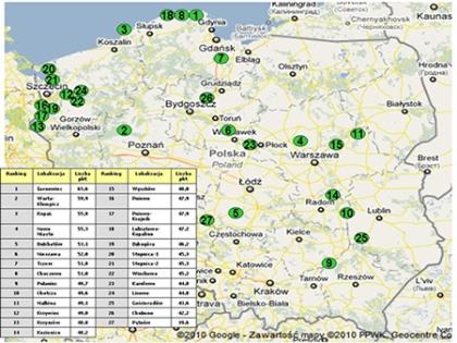 Ranking lokalizacji elektrowni jądrowych w Polsce